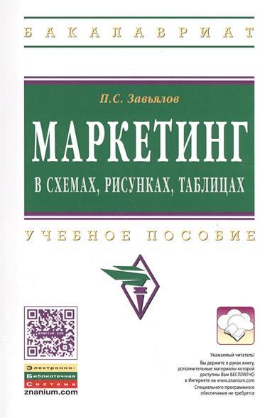 Завьялов В. Маркетинг в схемах, рисунках, таблицах. Учебное пособие