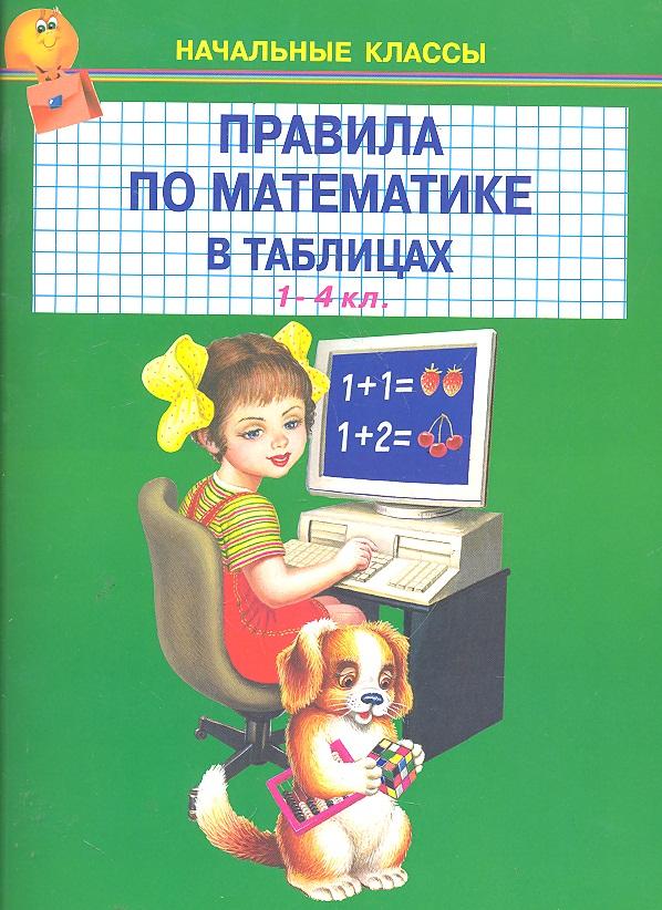 Правила по математике в таблицах 1-4 кл.