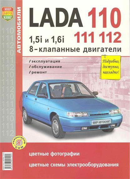 Lada 110 / 111 / 112