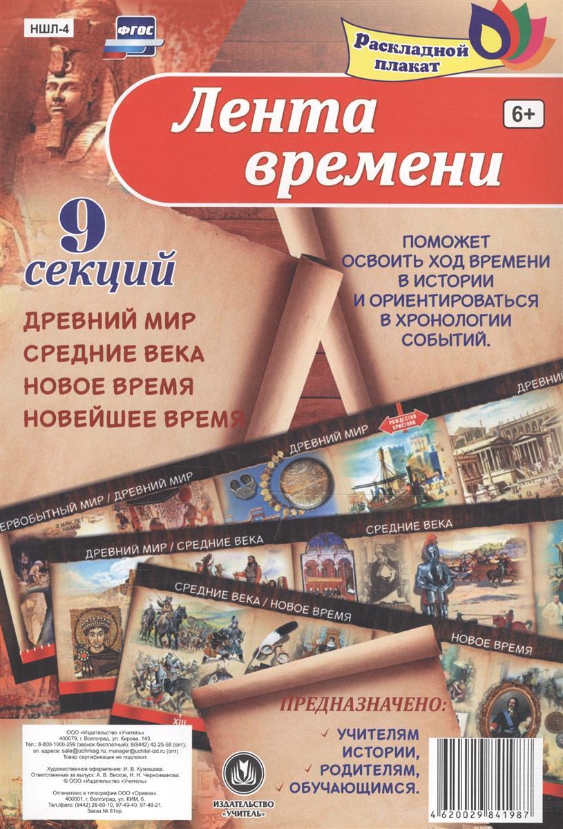 Лента времени. Раскладной плакат из 9 секций. Древний мир. Средние века. Новое время. Новейшее время