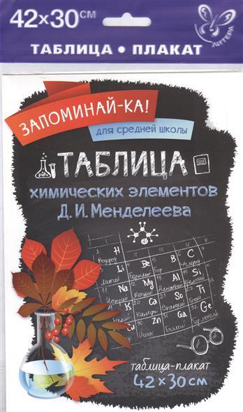 Таблица химических элементов Д.И. Менделеева. Таблица-плакат