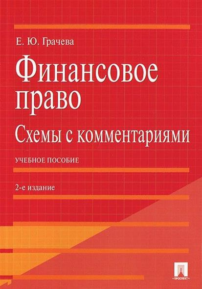 Финансовое право Схемы с комментариями