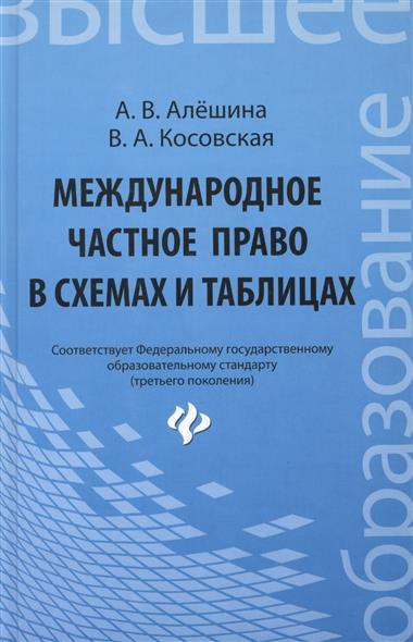 Алешина А., Косовская В. Международное частное право в схемах и таблицах
