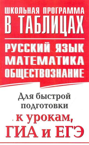 Русский язык Математика Обществознание…