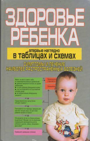 Здоровье ребенка впервые наглядно в таблицах и схемах