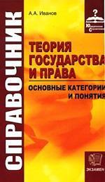 Теория гос-ва и права Основные категории и понятия