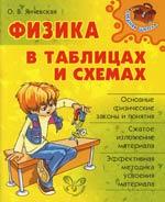 Янчевская О. Физика в таблицах и схемах