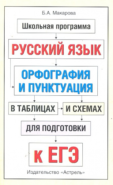 ЕГЭ Русский язык Орфография и пунктуация в таблицах