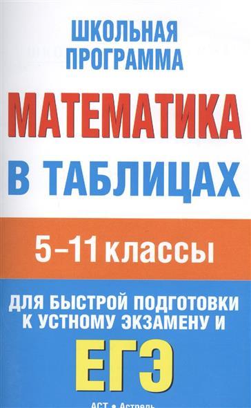 Математика в таблицах. 5-11 классы. Для быстрой подготовки к устному экзамену и ЕГЭ