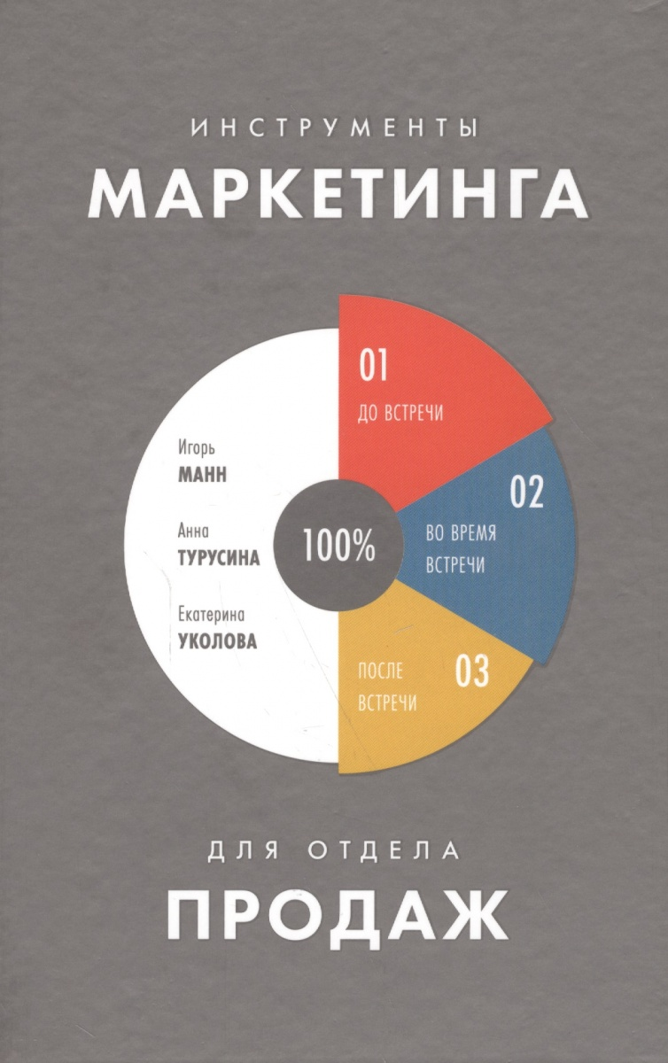 Манн И., Турусина А., Уколова Е. Инструменты маркетинга для отдела продаж д е намиот инструменты нагрузочного тестирования