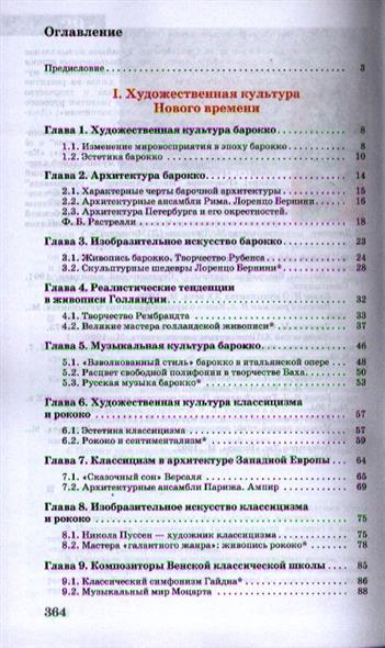 Учебник Мхк 8 Класс Данилова Скачать Бесплатно