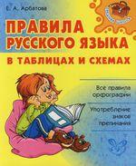 Правила рус. языка в таблицах и схемах