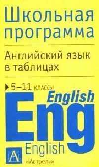 Английский язык в таблицах 5-11 кл