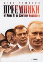 Преемники От Ивана 3 до Дмитрия Медведева