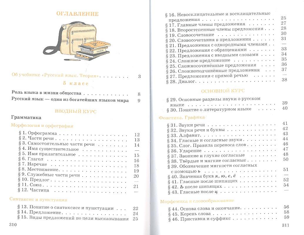 Русский язык. Теория. 5—9 кл.