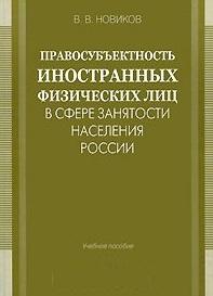 Правосубъектность иностр. физ. лиц в сфере занятости населения