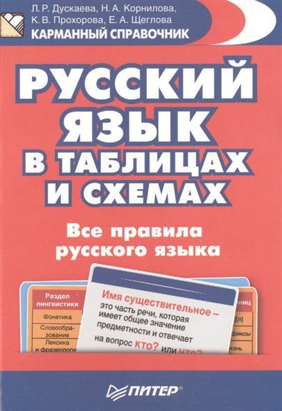 Русский язык в таблицах и схемах. Все правила русского языка