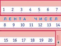 Лента чисел. Наглядное пособие для начальной школы лента чисел наглядное пособие