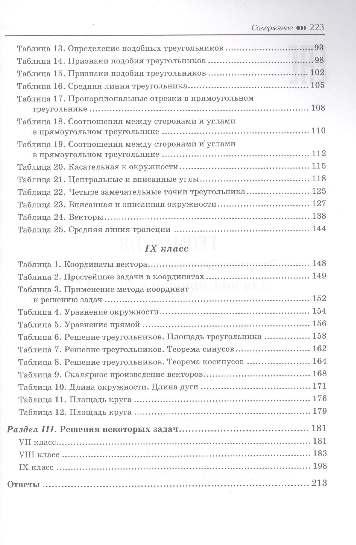 Учебник по геометрии балаян гдз