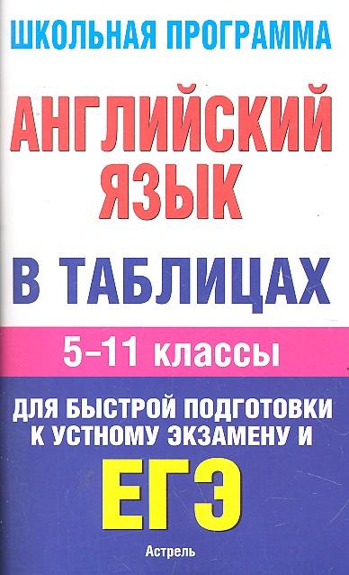 Английский язык в таблицах 5-11 кл Справ. материалы