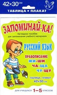 Русский язык Правописание Жи-Ши Ча-Ща Чу-Щу tomy паровозик чу чу то3876