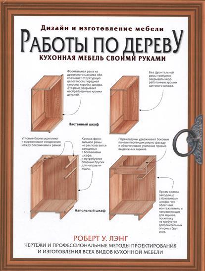 Мебели своими руками