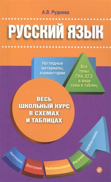 Русский язык. Наглядные материалы, комментарии. Все темы ГИА, ЕГЭ в виде схем и таблиц