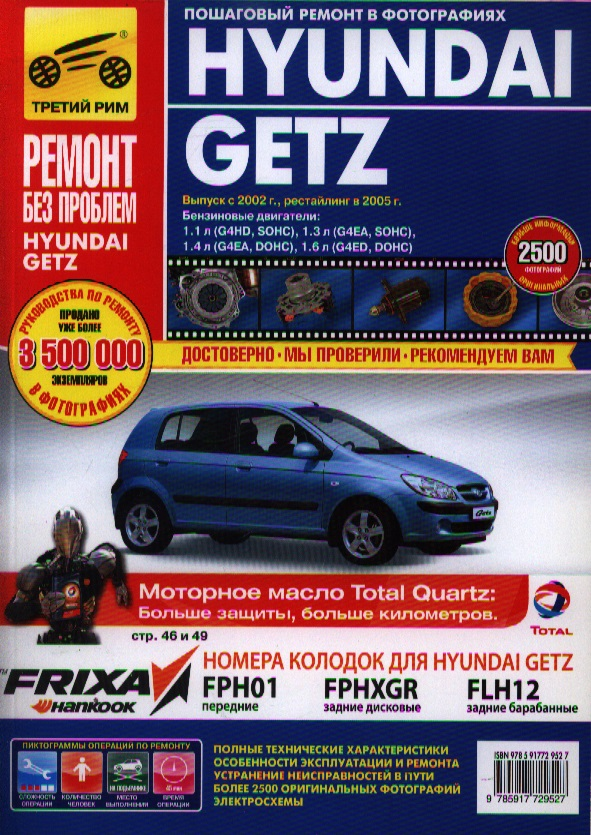 Расюк С., Рыжанушкин И. Hyundai Getz с 2002г. Рестайл. в 2005г.