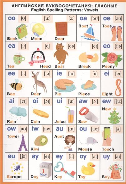 Английские буквосочетания: Гласные. English Spelling Patterns: Vowels. Справочные материалы