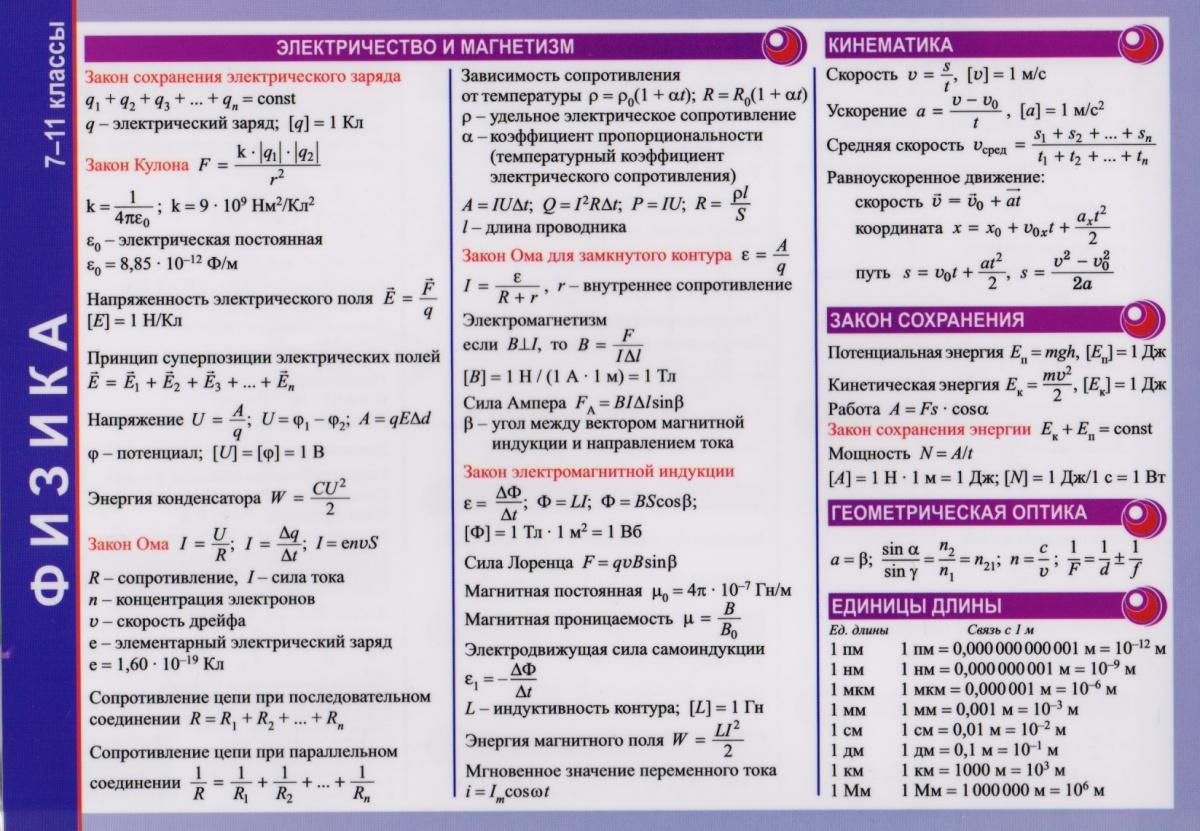 Справочные материалы. Физика. 7-11 классы ISBN: 9789851531604 физика практикум 7–11 классы