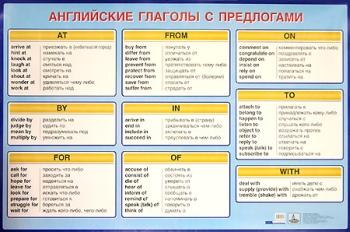 Плакат Англ. глаголы с предлогами