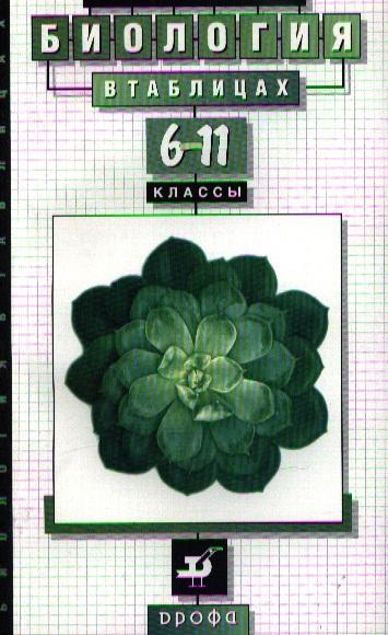 Козлова Т., Кучменко В. (авт.-сост.) Биология в таблицах. 6-11 классы биология 7 11 классы