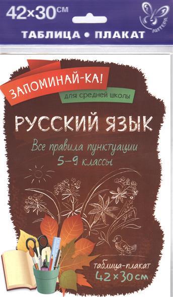 Русский язык. Все правила пунктуации. 5-9 классы. Таблица-плакат