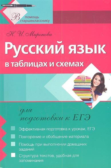 Русский язык в таблицах и схемах для подг. к ЕГЭ
