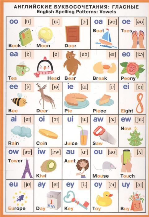 Английские буквосочетания: Гласные. English Spelling Patterns: Vowels. Справочные материалы английские гласные звуки english vowels справочные материалы