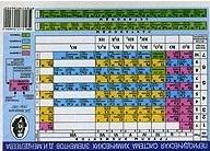 Периодическая система элементов Д.И. Менделеева. Наглядное пособие для школы периодическая система элементов д и менделеева наглядное пособие для школы