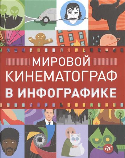 Кризанович К. Мировой кинематограф в инфографике