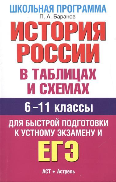 История России в таблицах и схемах 6-11 классы. Справочные материалы
