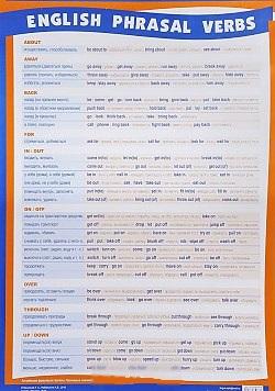 Английские фразовые глаголы. Основные значения