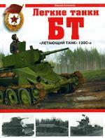 Легкие танки БТ Летающий танк 1930-х