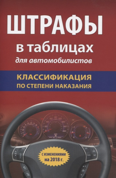 Штрафы в таблицах для автомобилистов с изменениями на 2018 год. Классификация по степени наказания