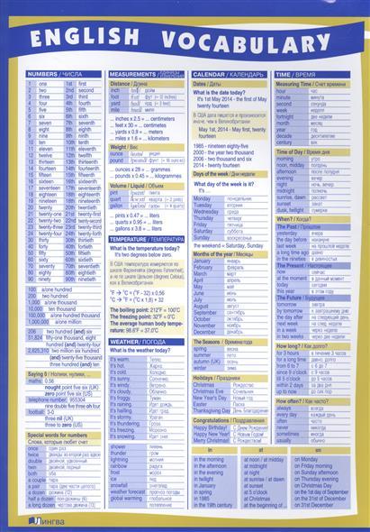 English Vocabulary / Тематический словарь по английскому языку. 1500 английских слов