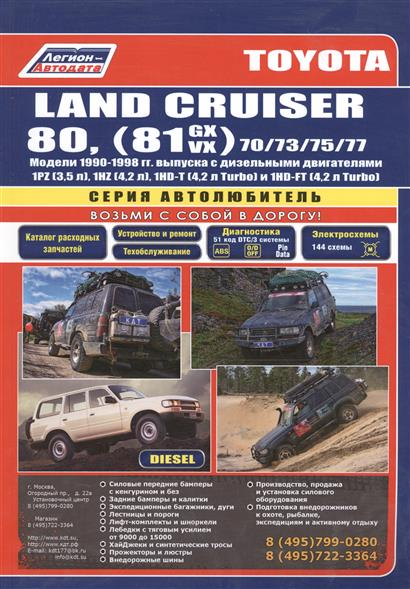 Toyota Land Cruiser 80 1990-98 вып. с диз. двиг.