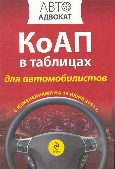 КоАП в таблицах для автомобилистов
