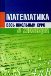 Математика Весь шк. курс в таблицах