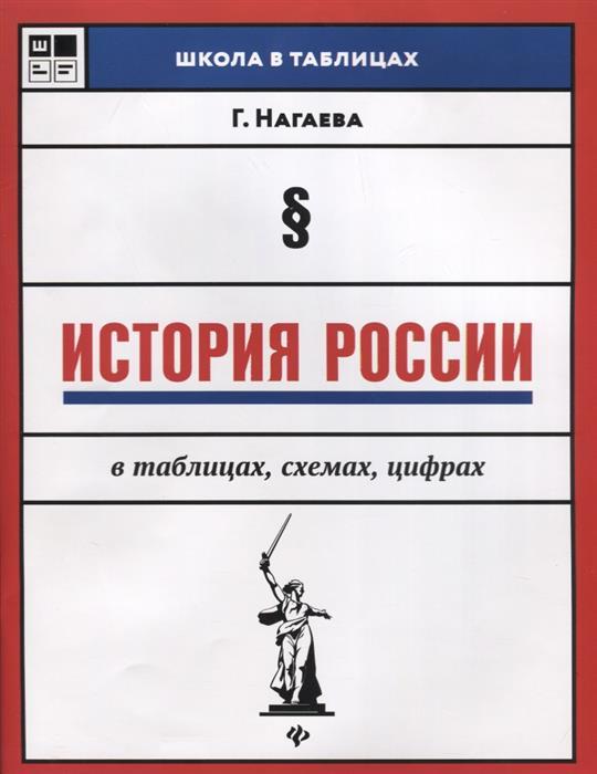 Нагаева Г. История России в таблицах, схемах, цифрах