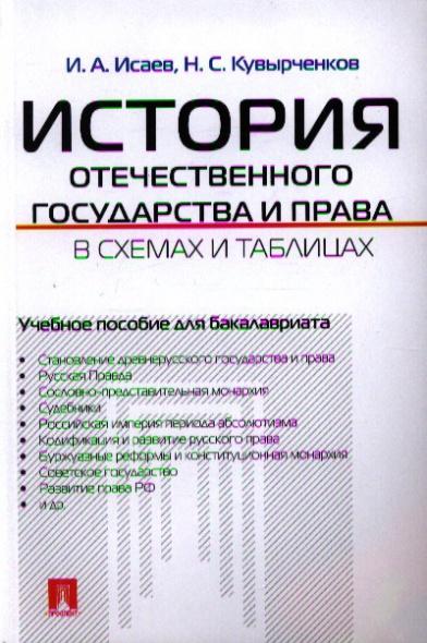 Исаев И., Кувырченков Н. История отечественного государства и права. Учебное пособие для бакалавриата