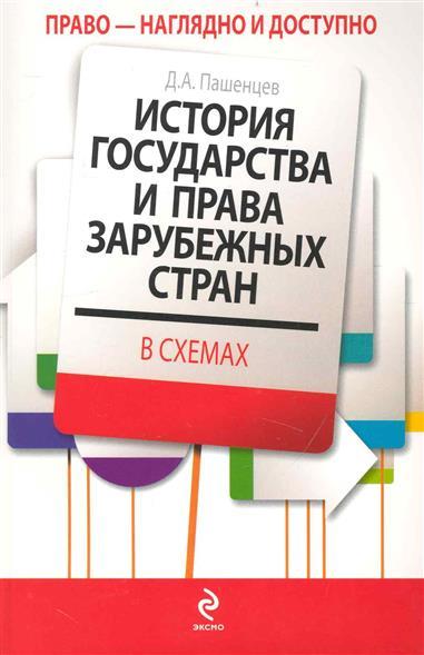 История государства и права зарубеж. стран в схемах