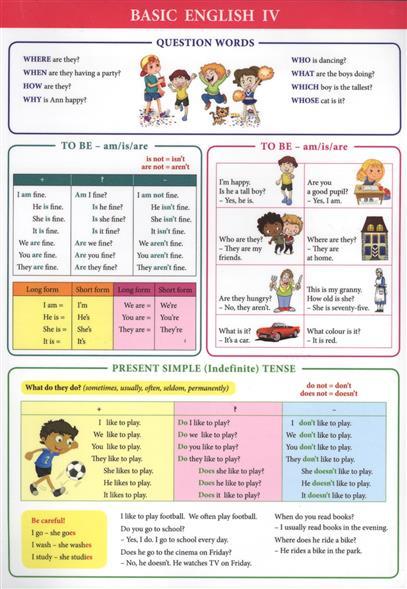 Ачасова К. (сост.) Basic English IV. Справочные материалы английские гласные звуки english vowels справочные материалы