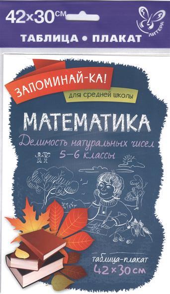 Математика. Делимость натуральных чисел. 5-6 классы. Таблица-плакат